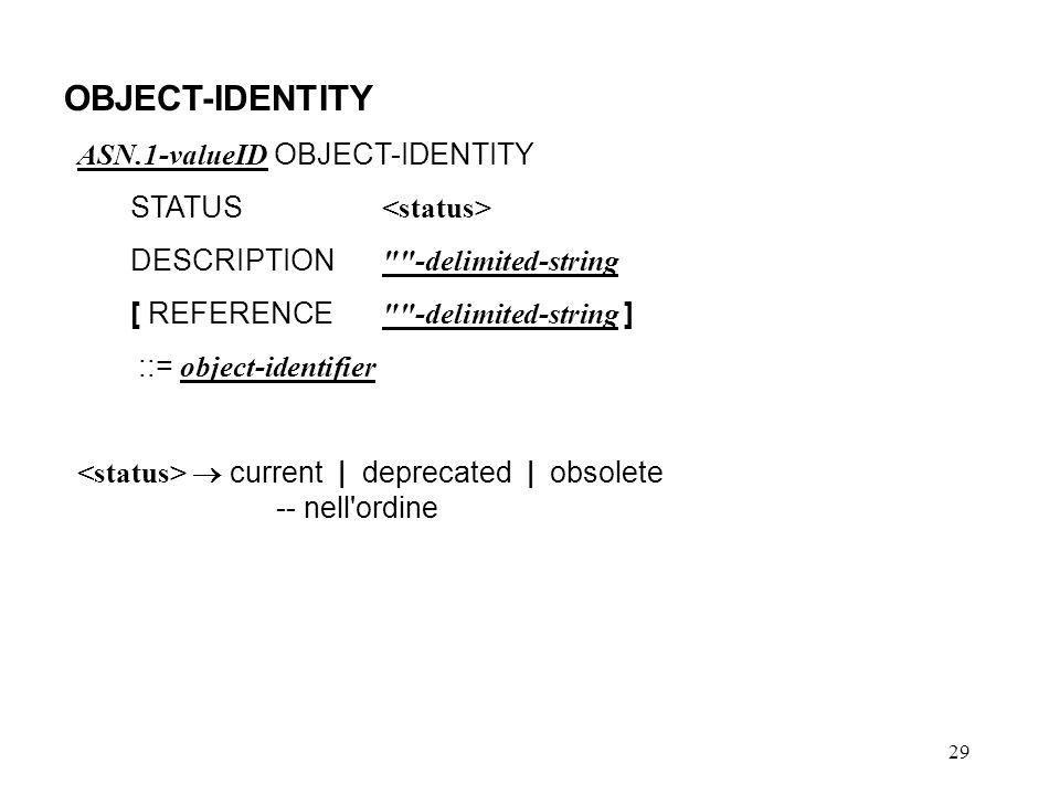 29 OBJECT-IDENTITY ASN.1-valueID OBJECT-IDENTITY STATUS DESCRIPTION