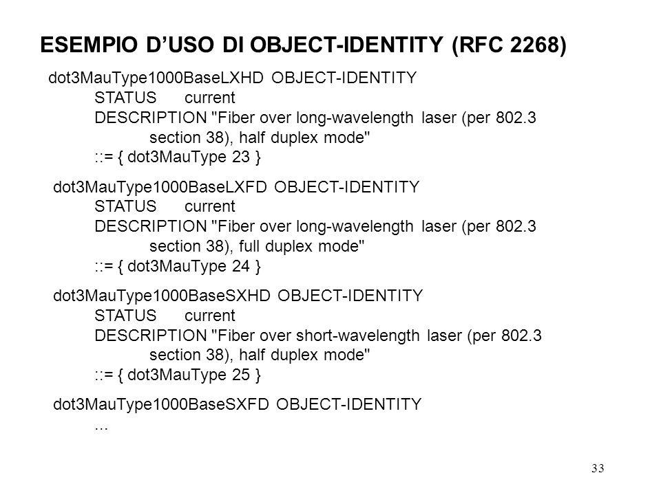 33 ESEMPIO DUSO DI OBJECT-IDENTITY (RFC 2268) dot3MauType1000BaseLXHD OBJECT-IDENTITY STATUS current DESCRIPTION