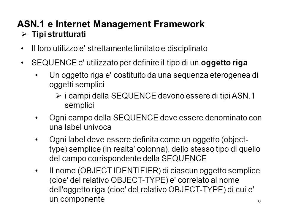 10 ASN.1 e Internet Management Framework Tipi strutturati SEQUENCE OF e utilizzato per definire il tipo di un oggetto tabella Un oggetto tabella e costituito da una sequenza omogenea di oggetti riga: il tipo base del tipo SEQUENCE OF di un oggetto tabella deve essere definito come un object-type riga, e quindi essere definito come un tipo SEQUENCE Il nome (OBJECT IDENTIFIER) di ciascun oggetto riga (cioe del relativo OBJECT-TYPE) e correlato al nome dell oggetto tabella (cioe del relativo OBJECT-TYPE) di cui e un componente Un oggetto tabella rappresenta evidentemente una struttura dati bi-dimensionale