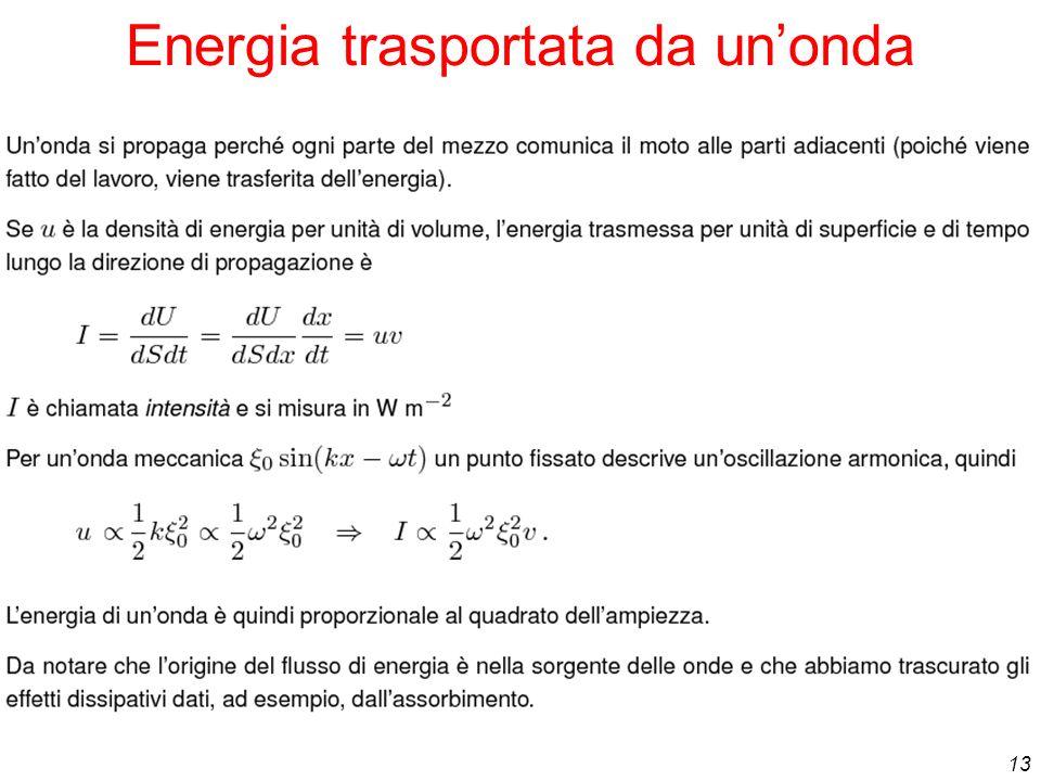 13 Energia trasportata da unonda