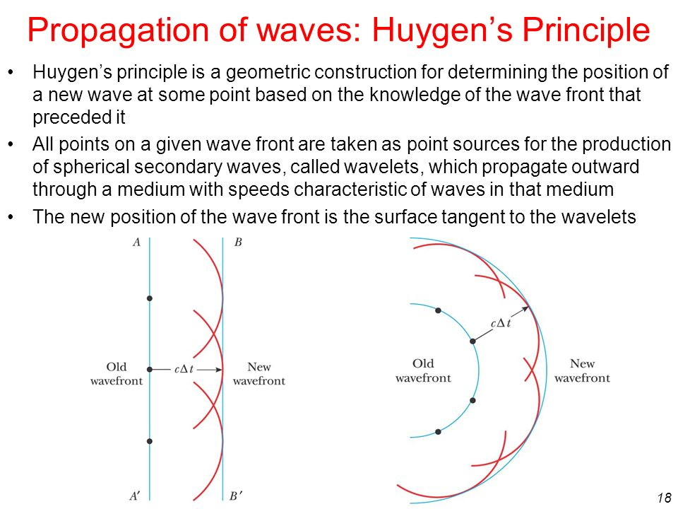 18 Propagation of waves: Huygens Principle Huygens principle is a geometric construction for determining the position of a new wave at some point base