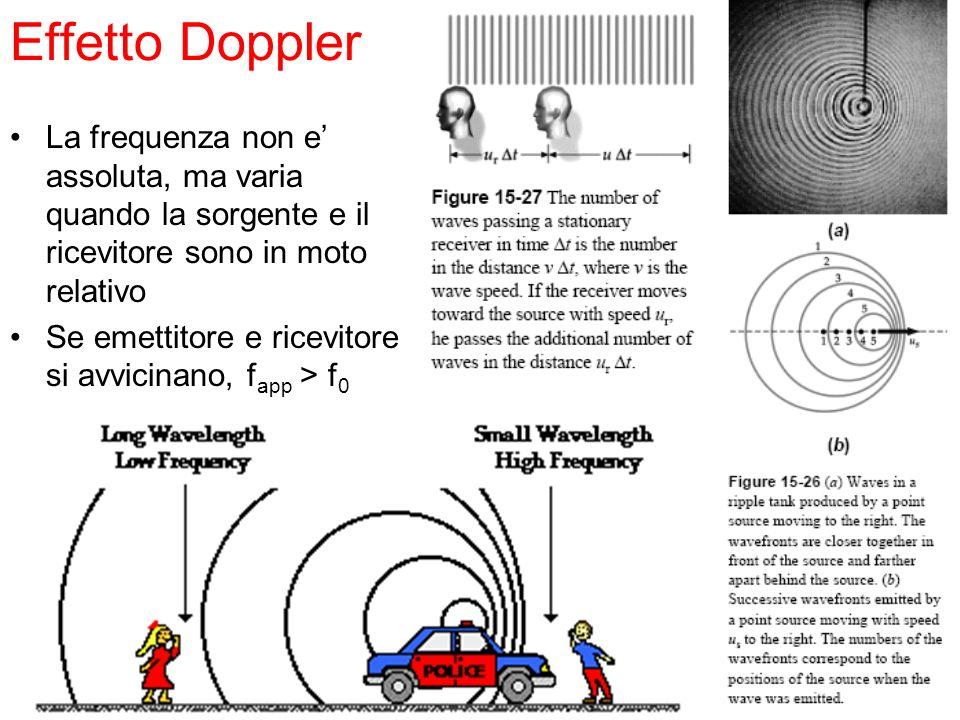 19 Effetto Doppler La frequenza non e assoluta, ma varia quando la sorgente e il ricevitore sono in moto relativo Se emettitore e ricevitore si avvici