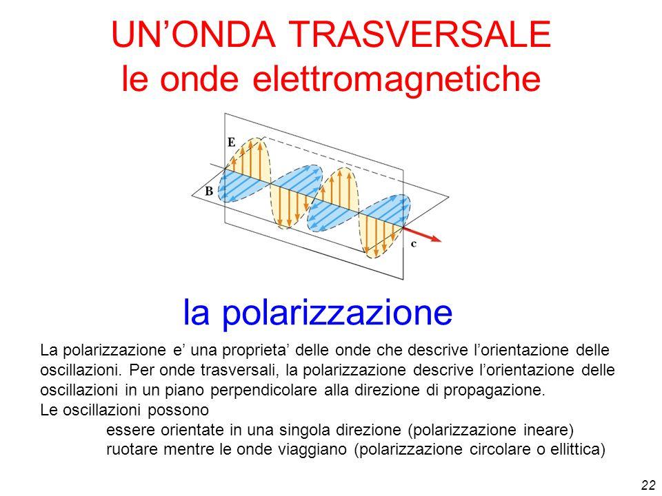 22 UNONDA TRASVERSALE le onde elettromagnetiche La polarizzazione e una proprieta delle onde che descrive lorientazione delle oscillazioni. Per onde t