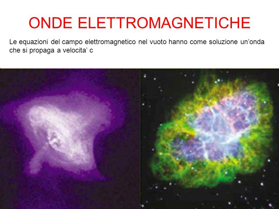 ONDE ELETTROMAGNETICHE Le equazioni del campo elettromagnetico nel vuoto hanno come soluzione unonda che si propaga a velocita c