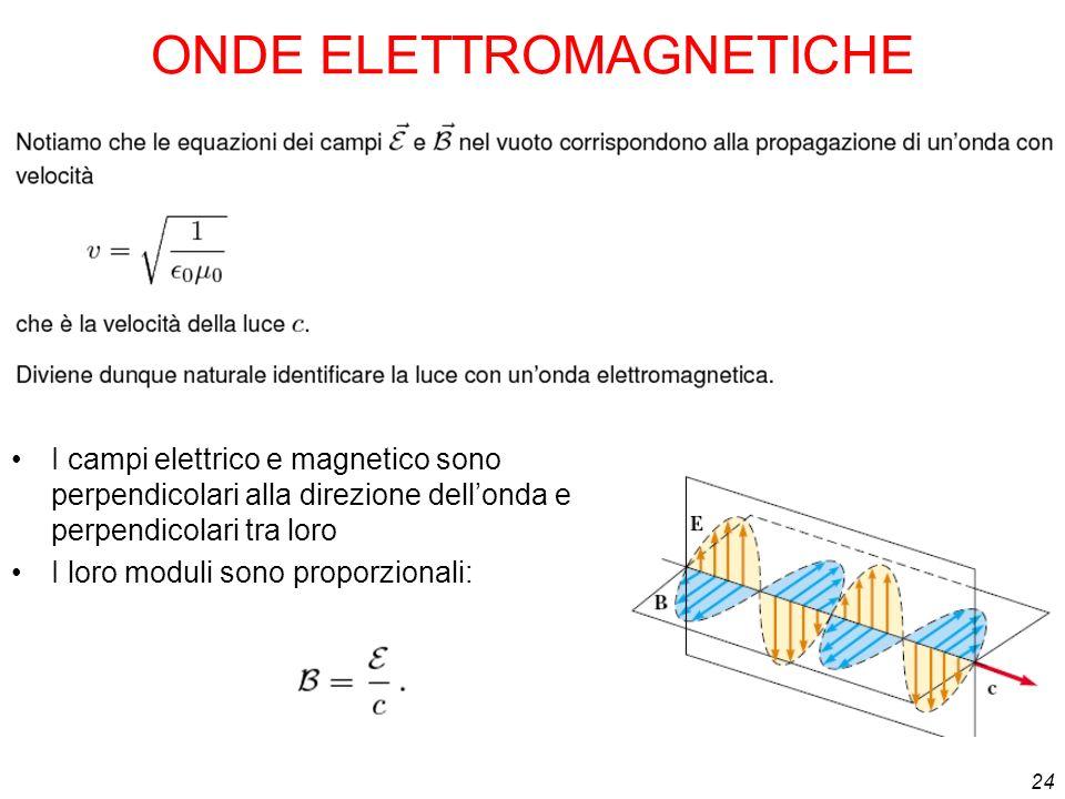 24 ONDE ELETTROMAGNETICHE I campi elettrico e magnetico sono perpendicolari alla direzione dellonda e perpendicolari tra loro I loro moduli sono propo