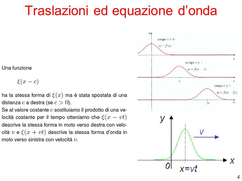 4 Traslazioni ed equazione donda