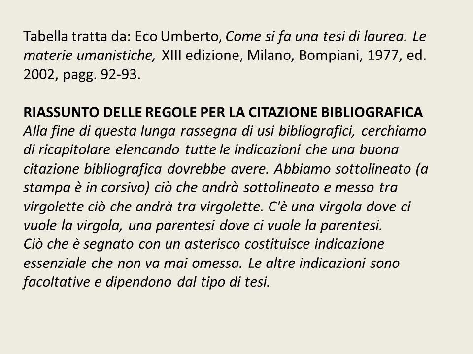 Tabella tratta da: Eco Umberto, Come si fa una tesi di laurea. Le materie umanistiche, XIII edizione, Milano, Bompiani, 1977, ed. 2002, pagg. 92-93. R
