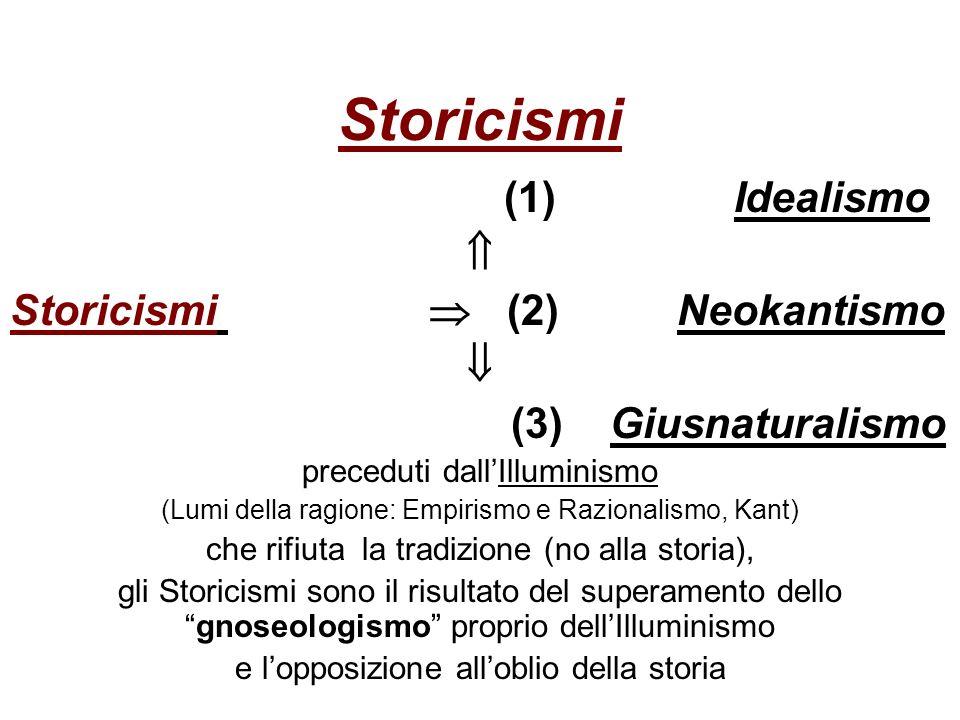 Storicismi (1) Idealismo Storicismi (2) Neokantismo (3) Giusnaturalismo preceduti dallIlluminismo (Lumi della ragione: Empirismo e Razionalismo, Kant)