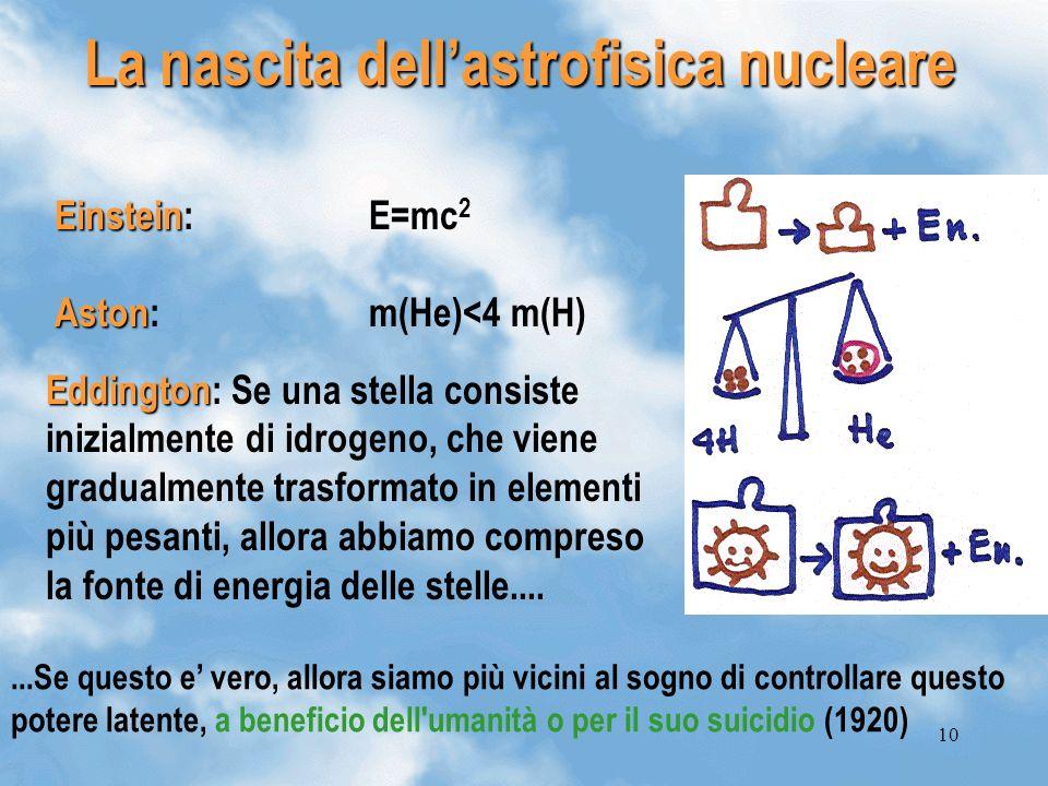 10 La nascita dellastrofisica nucleare Einstein Einstein: E=mc 2 Aston Aston: m(He)<4 m(H) Eddington Eddington: Se una stella consiste inizialmente di idrogeno, che viene gradualmente trasformato in elementi più pesanti, allora abbiamo compreso la fonte di energia delle stelle.......Se questo e vero, allora siamo più vicini al sogno di controllare questo potere latente, a beneficio dell umanità o per il suo suicidio (1920)