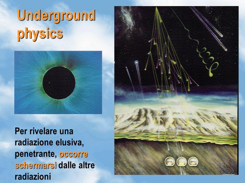 12 Underground physics occorre schermarsi Per rivelare una radiazione elusiva, penetrante, occorre schermarsi dalle altre radiazioni