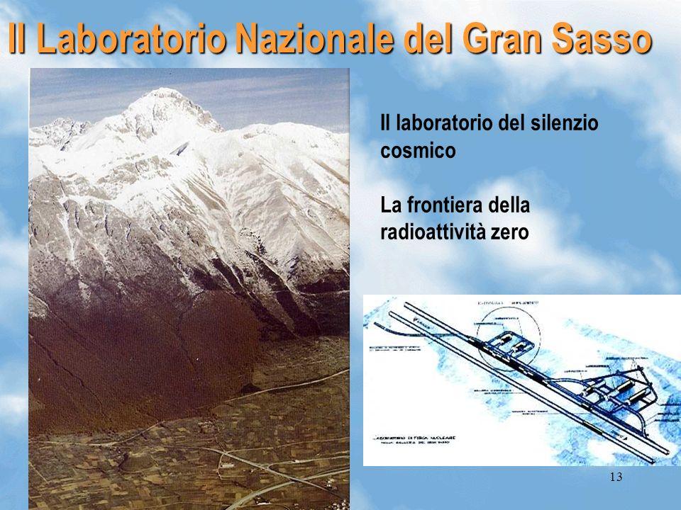 13 Il Laboratorio Nazionale del Gran Sasso Il laboratorio del silenzio cosmico La frontiera della radioattività zero