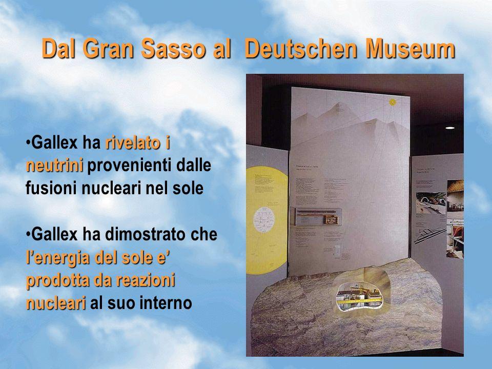 17 Dal Gran Sasso al Deutschen Museum rivelato i neutrini Gallex ha rivelato i neutrini provenienti dalle fusioni nucleari nel sole lenergia del sole