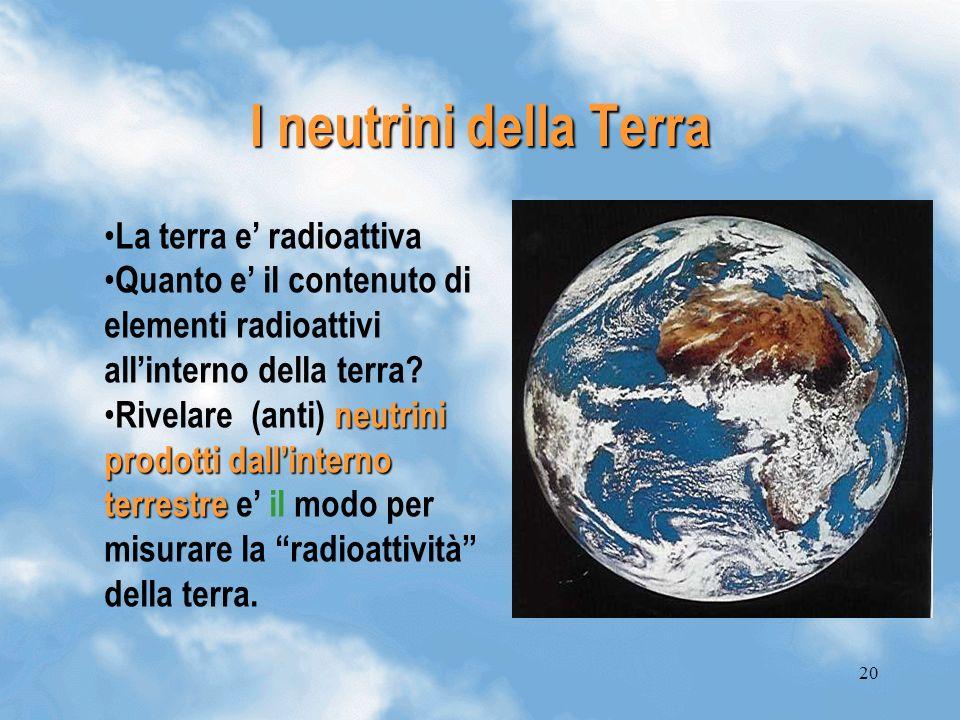 20 I neutrini della Terra La terra e radioattiva Quanto e il contenuto di elementi radioattivi allinterno della terra? neutrini prodotti dallinterno t