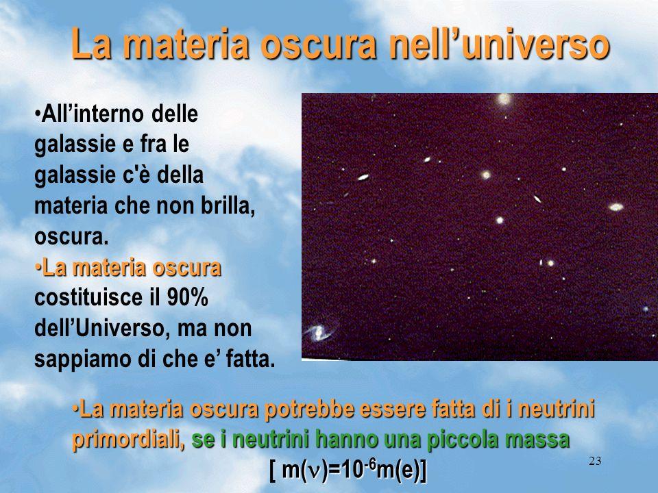 23 La materia oscura nelluniverso Allinterno delle galassie e fra le galassie c è della materia che non brilla, oscura.
