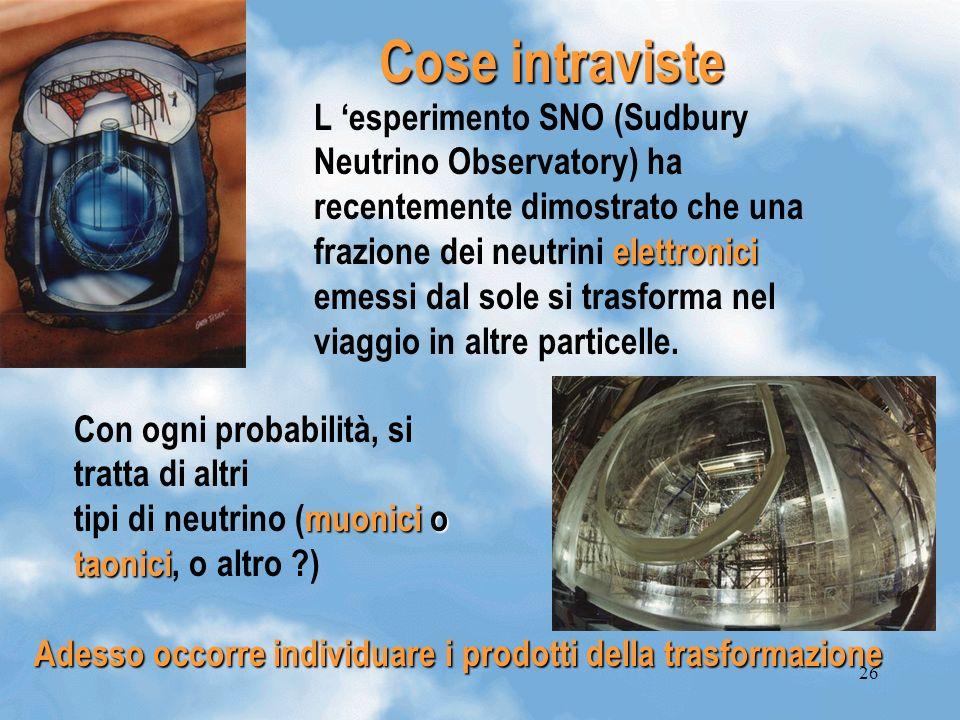 26 Cose intraviste elettronici L esperimento SNO (Sudbury Neutrino Observatory) ha recentemente dimostrato che una frazione dei neutrini elettronici emessi dal sole si trasforma nel viaggio in altre particelle.