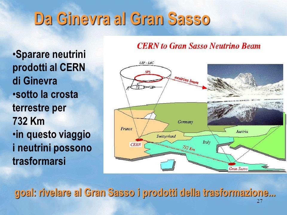 27 Da Ginevra al Gran Sasso Sparare neutrini prodotti al CERN di Ginevra sotto la crosta terrestre per 732 Km in questo viaggio i neutrini possono trasformarsi goal: rivelare al Gran Sasso i prodotti della trasformazione...