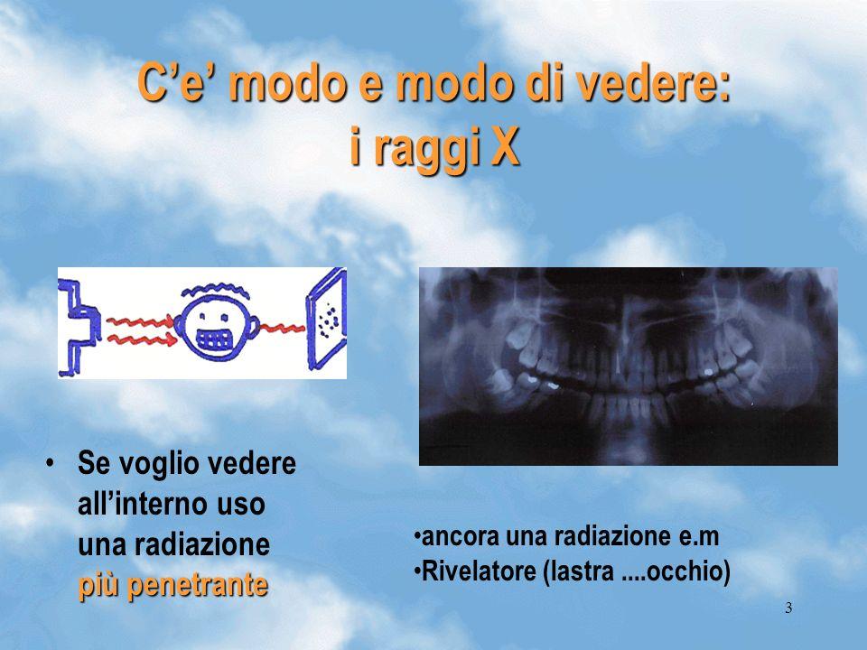 3 Ce modo e modo di vedere: i raggi X più penetrante Se voglio vedere allinterno uso una radiazione più penetrante ancora una radiazione e.m Rivelatore (lastra....occhio)