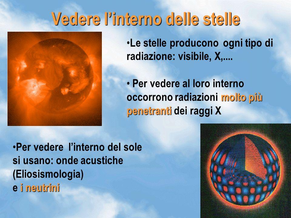 5 Vedere linterno delle stelle Le stelle producono ogni tipo di radiazione: visibile, X,.... molto più penetranti Per vedere al loro interno occorrono