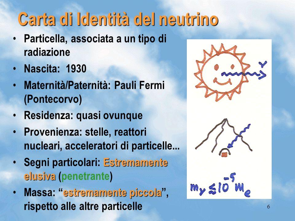 6 Carta di Identità del neutrino Particella, associata a un tipo di radiazione Nascita: 1930 Maternità/Paternità: Pauli Fermi (Pontecorvo) Residenza: quasi ovunque Provenienza: stelle, reattori nucleari, acceleratori di particelle...