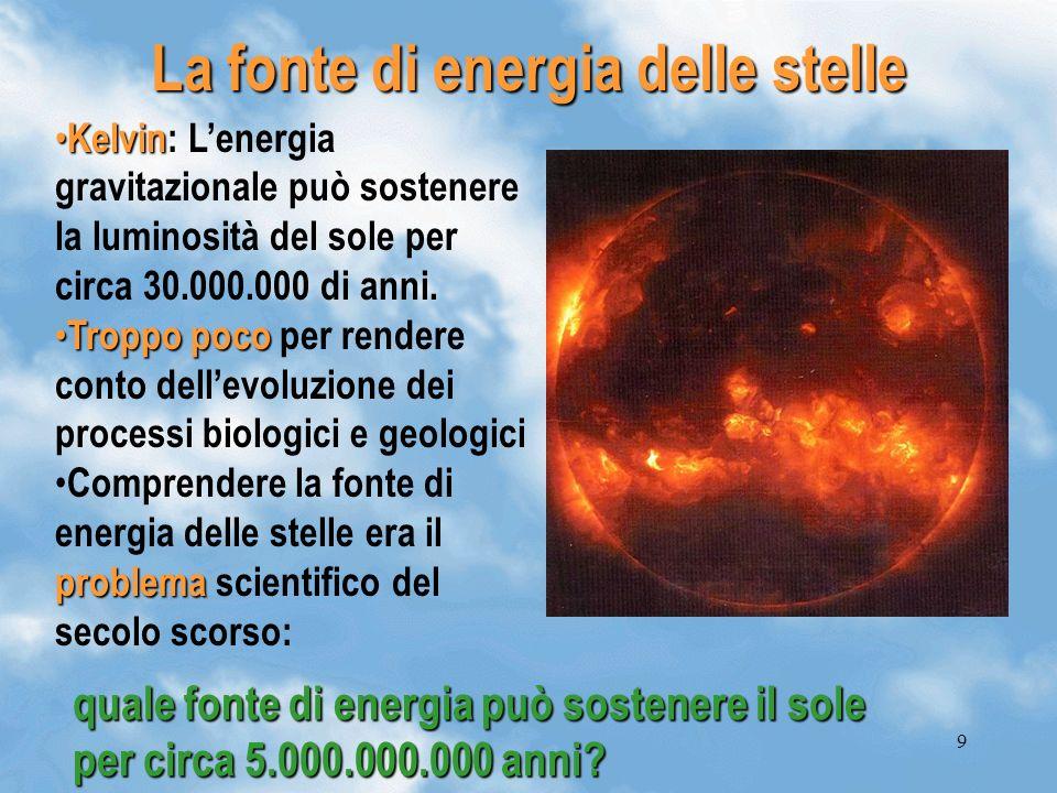 9 La fonte di energia delle stelle Kelvin Kelvin: Lenergia gravitazionale può sostenere la luminosità del sole per circa 30.000.000 di anni. Troppo po