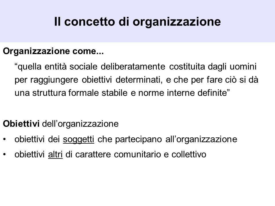 Il concetto di organizzazione Organizzazione come... quella entità sociale deliberatamente costituita dagli uomini per raggiungere obiettivi determina