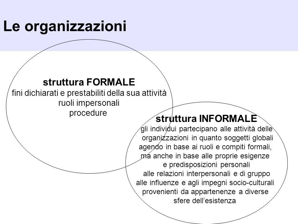 Le organizzazioni struttura FORMALE fini dichiarati e prestabiliti della sua attività ruoli impersonali procedure struttura INFORMALE gli individui pa
