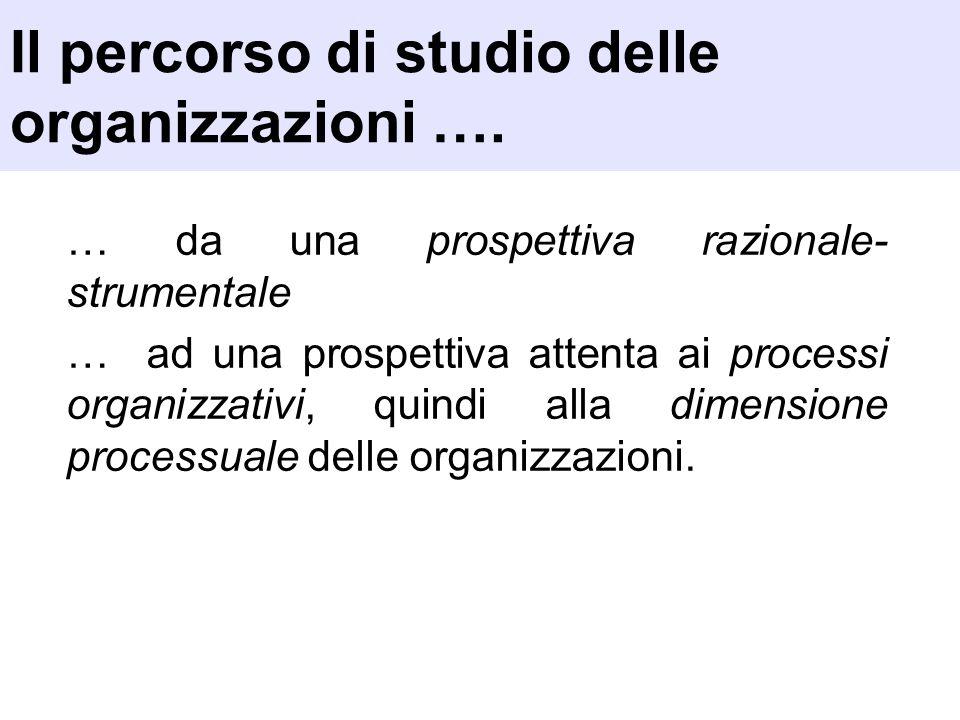 Il percorso di studio delle organizzazioni …. … da una prospettiva razionale- strumentale … ad una prospettiva attenta ai processi organizzativi, quin