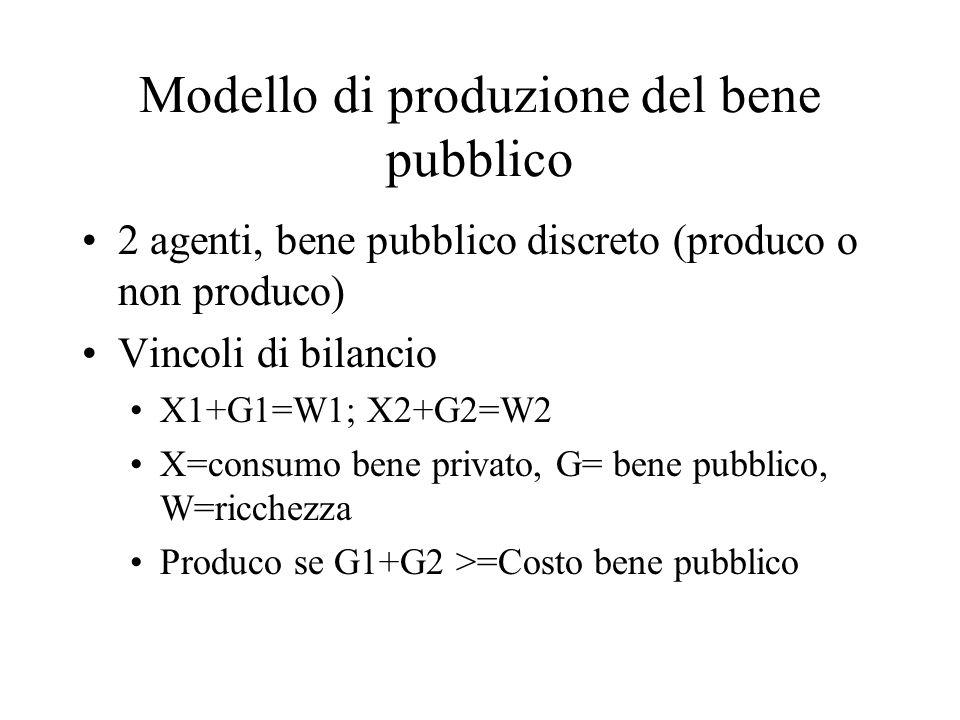 Modello di produzione del bene pubblico 2 agenti, bene pubblico discreto (produco o non produco) Vincoli di bilancio X1+G1=W1; X2+G2=W2 X=consumo bene privato, G= bene pubblico, W=ricchezza Produco se G1+G2 >=Costo bene pubblico