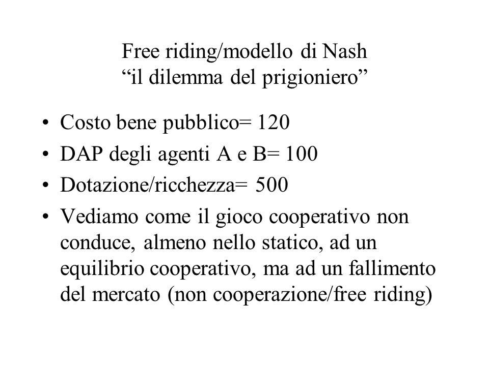 Free riding/modello di Nash il dilemma del prigioniero Costo bene pubblico= 120 DAP degli agenti A e B= 100 Dotazione/ricchezza= 500 Vediamo come il gioco cooperativo non conduce, almeno nello statico, ad un equilibrio cooperativo, ma ad un fallimento del mercato (non cooperazione/free riding)