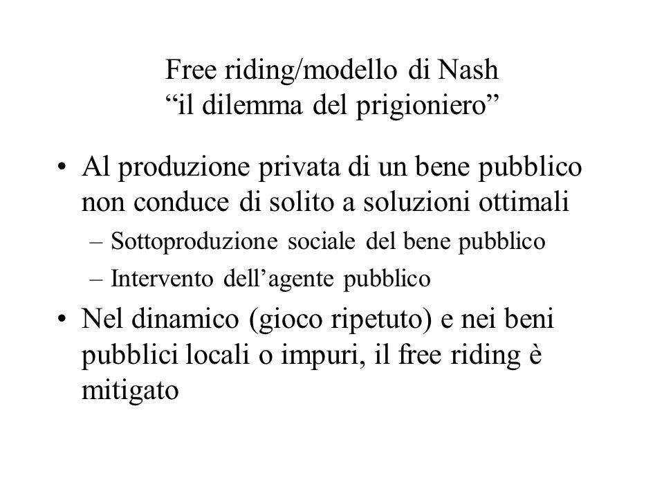 Free riding/modello di Nash il dilemma del prigioniero Al produzione privata di un bene pubblico non conduce di solito a soluzioni ottimali –Sottoproduzione sociale del bene pubblico –Intervento dellagente pubblico Nel dinamico (gioco ripetuto) e nei beni pubblici locali o impuri, il free riding è mitigato
