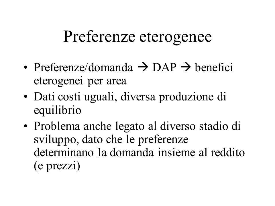 Preferenze eterogenee Preferenze/domanda DAP benefici eterogenei per area Dati costi uguali, diversa produzione di equilibrio Problema anche legato al diverso stadio di sviluppo, dato che le preferenze determinano la domanda insieme al reddito (e prezzi)