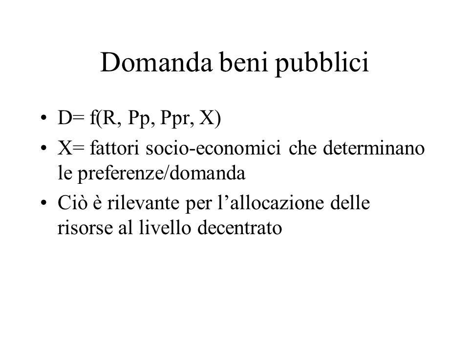 Domanda beni pubblici D= f(R, Pp, Ppr, X) X= fattori socio-economici che determinano le preferenze/domanda Ciò è rilevante per lallocazione delle risorse al livello decentrato
