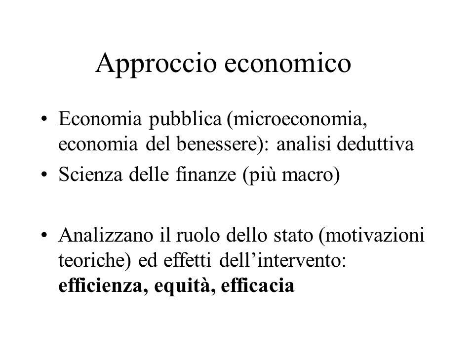 Approccio economico Economia pubblica (microeconomia, economia del benessere): analisi deduttiva Scienza delle finanze (più macro) Analizzano il ruolo dello stato (motivazioni teoriche) ed effetti dellintervento: efficienza, equità, efficacia