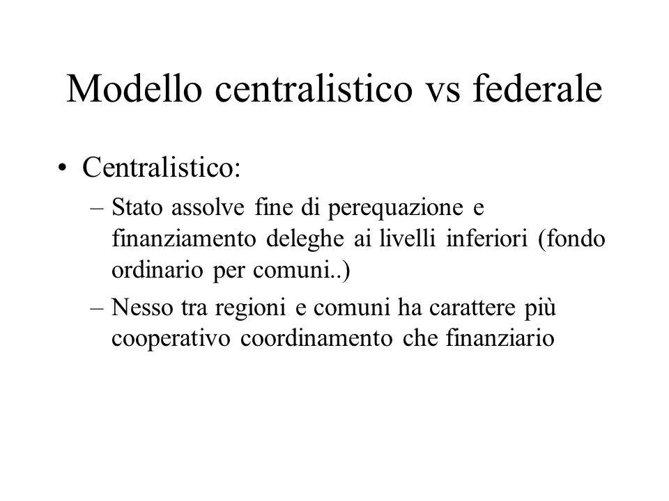 Modello centralistico vs federale Centralistico: –Stato assolve fine di perequazione e finanziamento deleghe ai livelli inferiori (fondo ordinario per comuni..) –Nesso tra regioni e comuni ha carattere più cooperativo coordinamento che finanziario