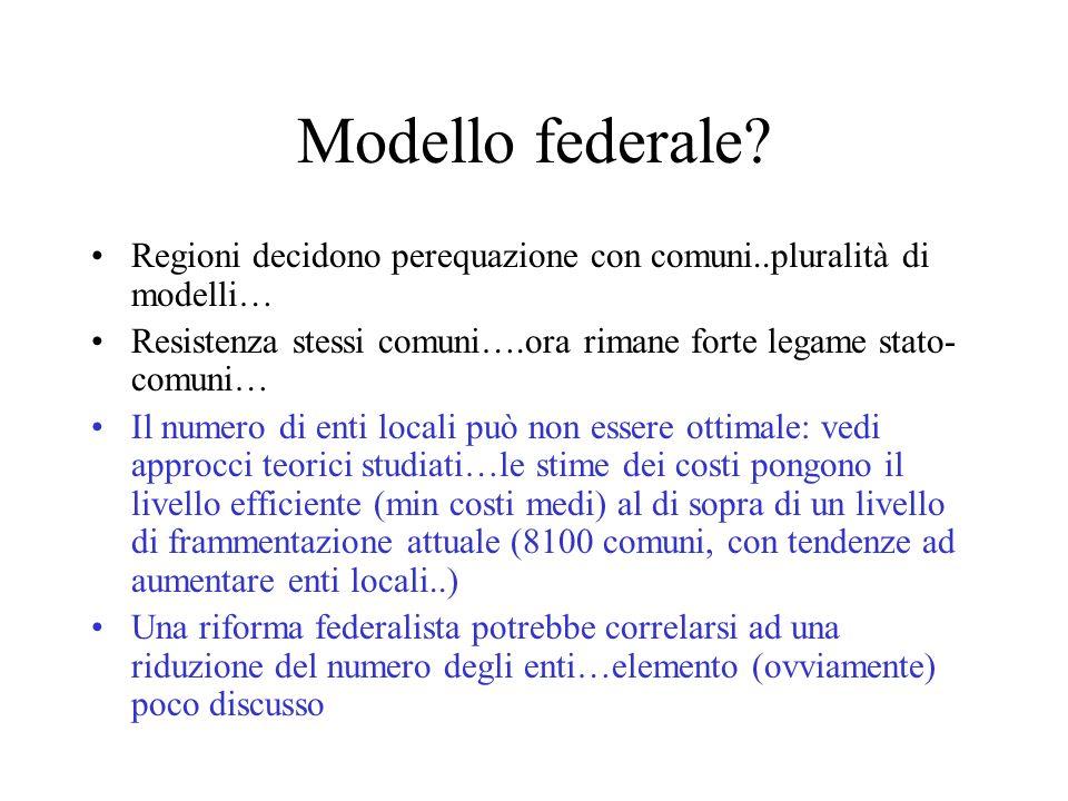Modello federale.