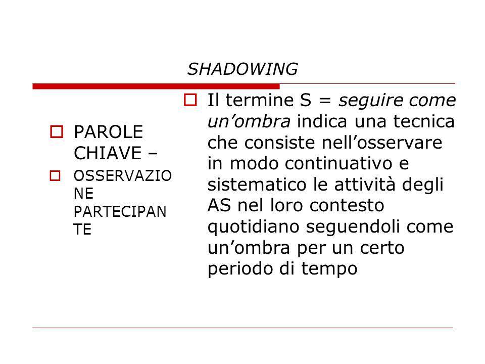 SHADOWING PAROLE CHIAVE – OSSERVAZIO NE PARTECIPAN TE Il termine S = seguire come unombra indica una tecnica che consiste nellosservare in modo contin