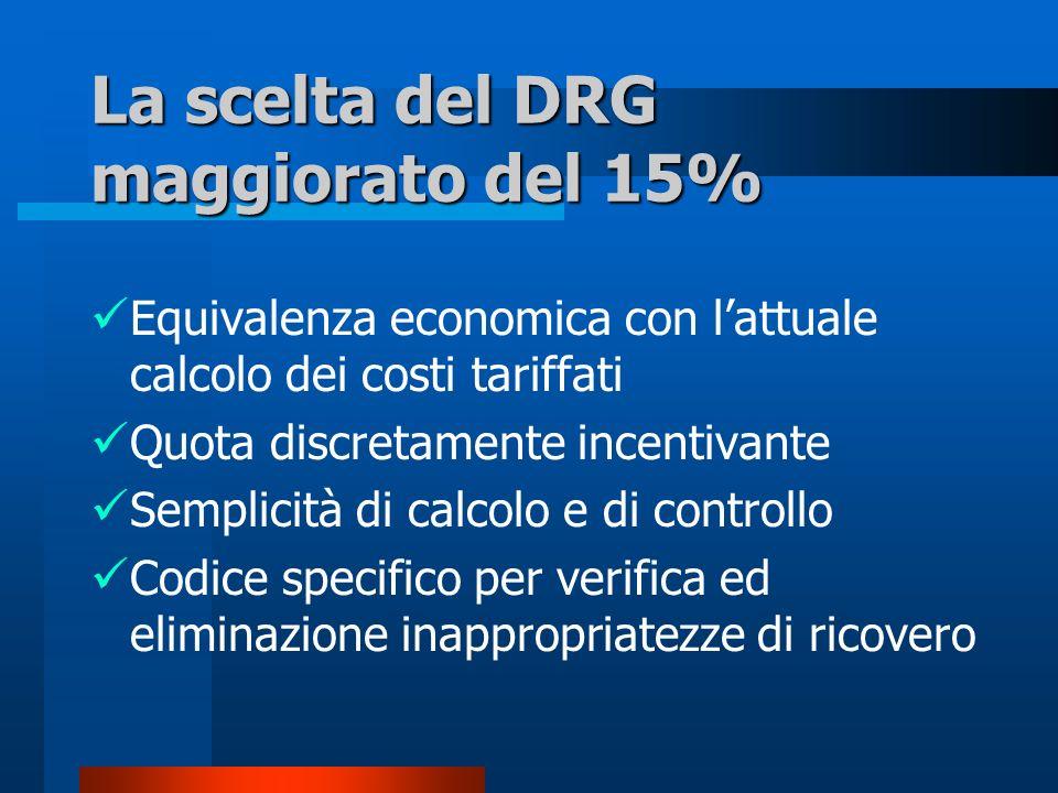 La scelta del DRG maggiorato del 15% Equivalenza economica con lattuale calcolo dei costi tariffati Quota discretamente incentivante Semplicità di calcolo e di controllo Codice specifico per verifica ed eliminazione inappropriatezze di ricovero