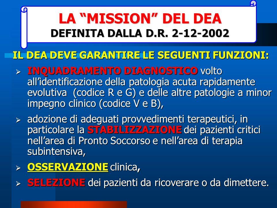 LA MISSION DEL DEA DEFINITA DALLA D.R. 2-12-2002 IL DEA DEVE GARANTIRE LE SEGUENTI FUNZIONI: INQUADRAMENTO DIAGNOSTICO volto allidentificazione della