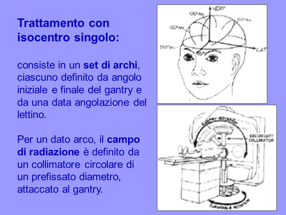 Trattamento con isocentro singolo: consiste in un set di archi, ciascuno definito da angolo iniziale e finale del gantry e da una data angolazione del