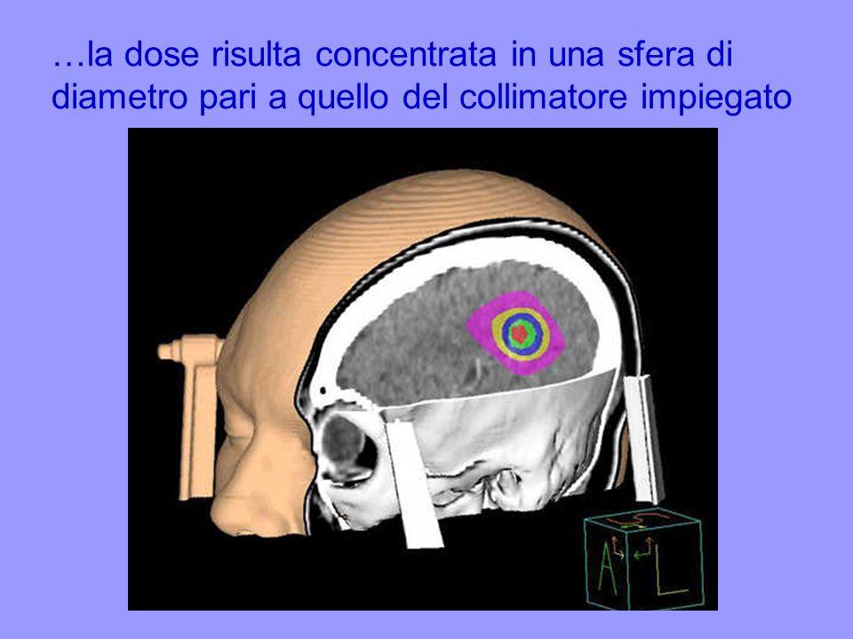 …la dose risulta concentrata in una sfera di diametro pari a quello del collimatore impiegato