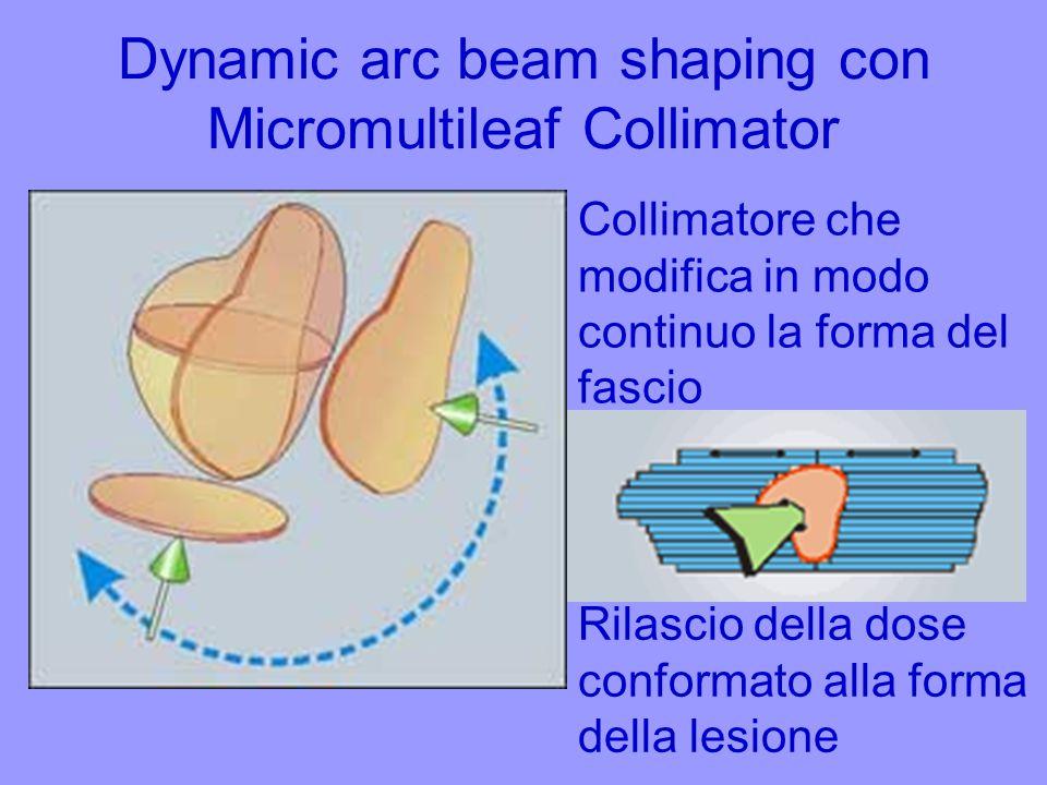 Dynamic arc beam shaping con Micromultileaf Collimator Collimatore che modifica in modo continuo la forma del fascio Rilascio della dose conformato al