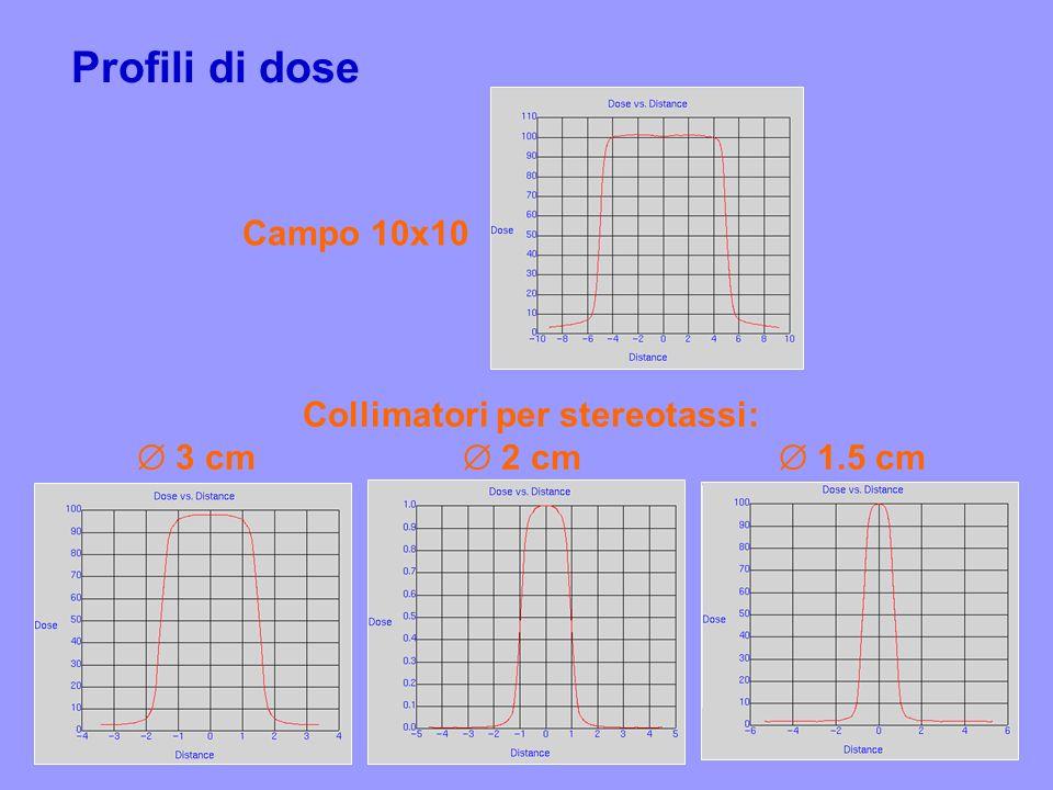 Profili di dose Collimatori per stereotassi: 3 cm 2 cm 1.5 cm Campo 10x10