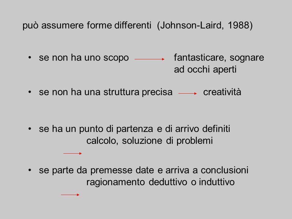 compito di selezione (selection task) (Wason, 1966) ci sono quattro carte, due con una lettera e due con un numero AB25 le carte hanno un numero su un lato e una lettera sullaltro lato le carte sono state disegnate seguendo la regola