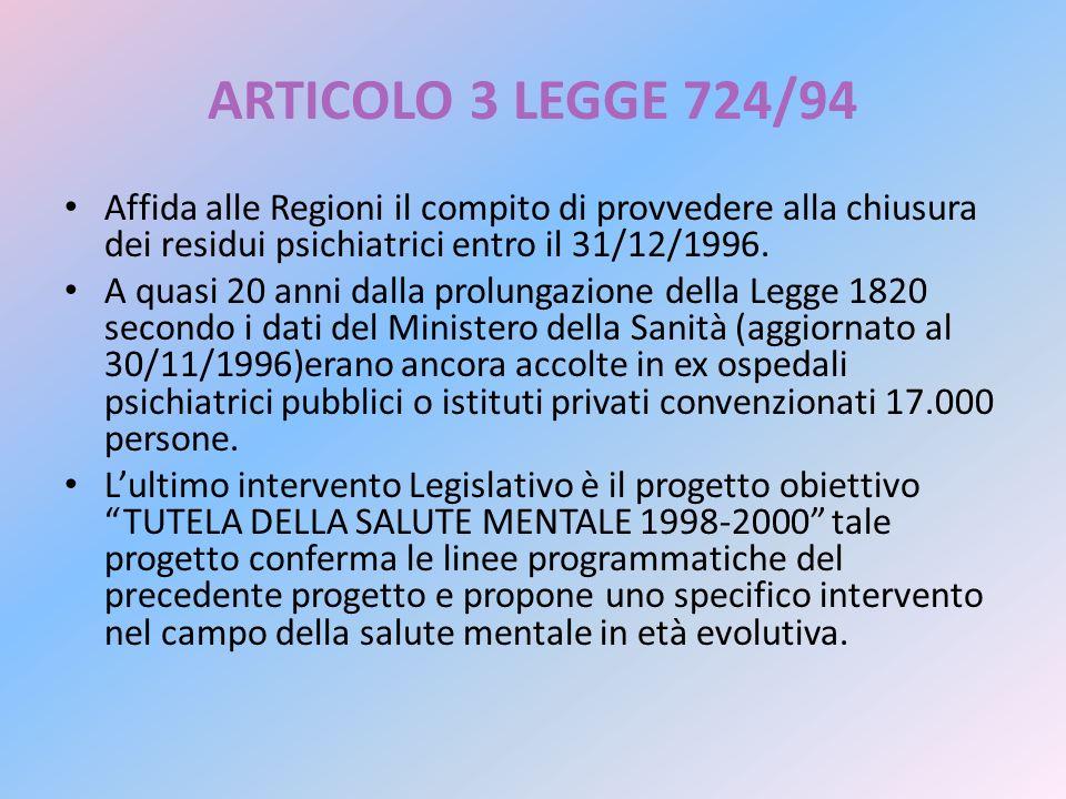 ARTICOLO 3 LEGGE 724/94 Affida alle Regioni il compito di provvedere alla chiusura dei residui psichiatrici entro il 31/12/1996. A quasi 20 anni dalla