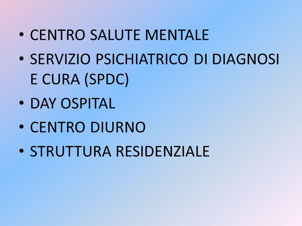 CENTRO SALUTE MENTALE SERVIZIO PSICHIATRICO DI DIAGNOSI E CURA (SPDC) DAY OSPITAL CENTRO DIURNO STRUTTURA RESIDENZIALE