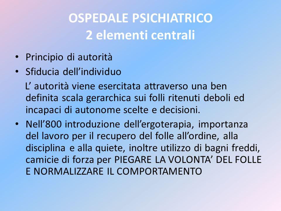 OSPEDALE PSICHIATRICO 2 elementi centrali Principio di autorità Sfiducia dellindividuo L autorità viene esercitata attraverso una ben definita scala g