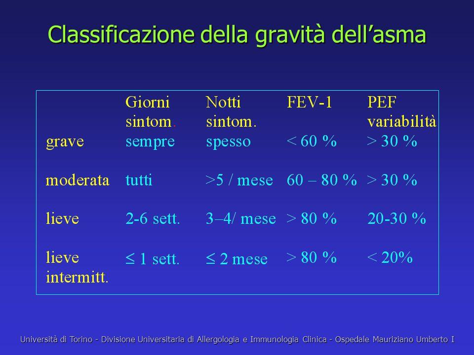 Classificazione della gravità dellasma Università di Torino - Divisione Universitaria di Allergologia e Immunologia Clinica - Ospedale Mauriziano Umbe