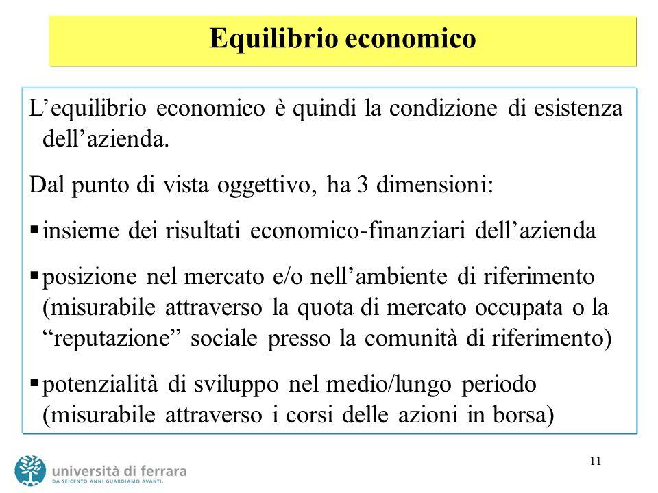 11 Equilibrio economico Lequilibrio economico è quindi la condizione di esistenza dellazienda. Dal punto di vista oggettivo, ha 3 dimensioni: insieme