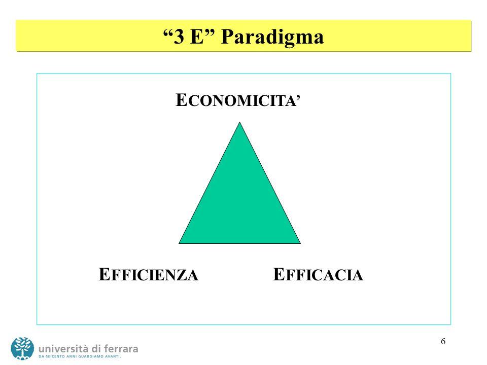 6 3 E Paradigma E FFICIENZA E CONOMICITA E FFICACIA
