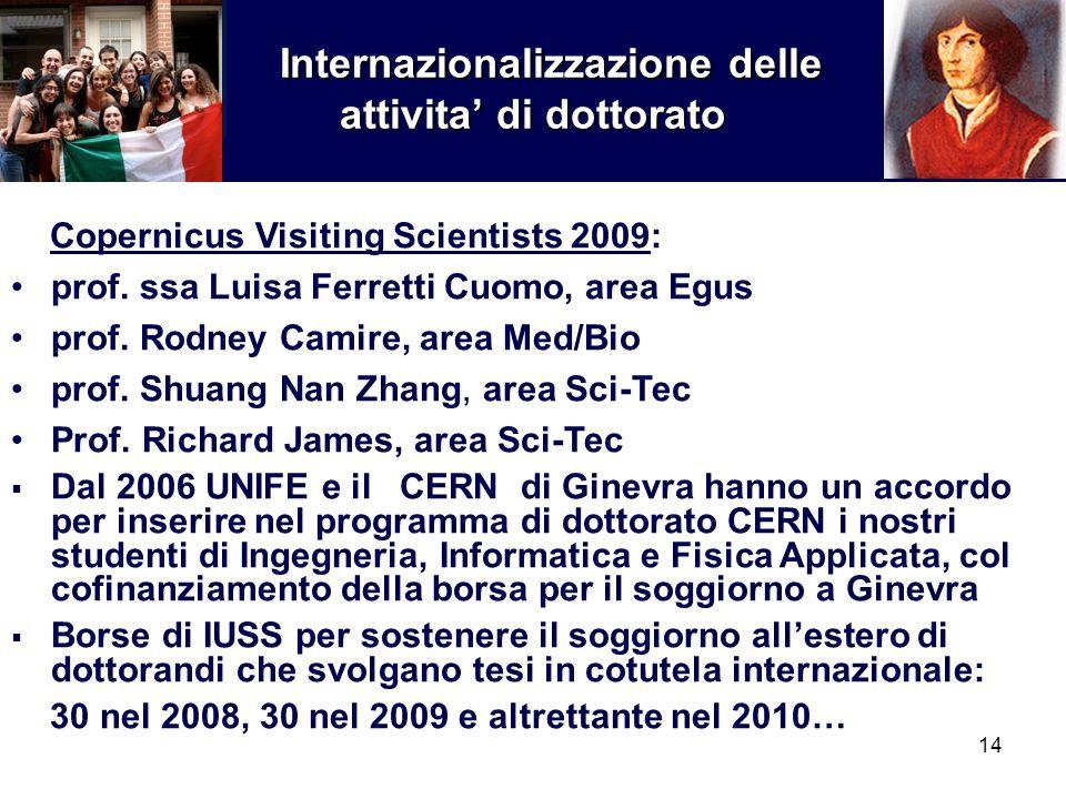 14 Internazionalizzazione delle attivita di dottorato Internazionalizzazione delle attivita di dottorato Copernicus Visiting Scientists 2009: prof. ss